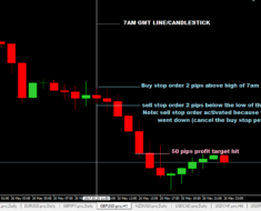 50 pips a day forex strategy pdf