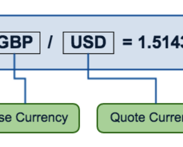 What Is A Pip In Forex How To Calculate Pips