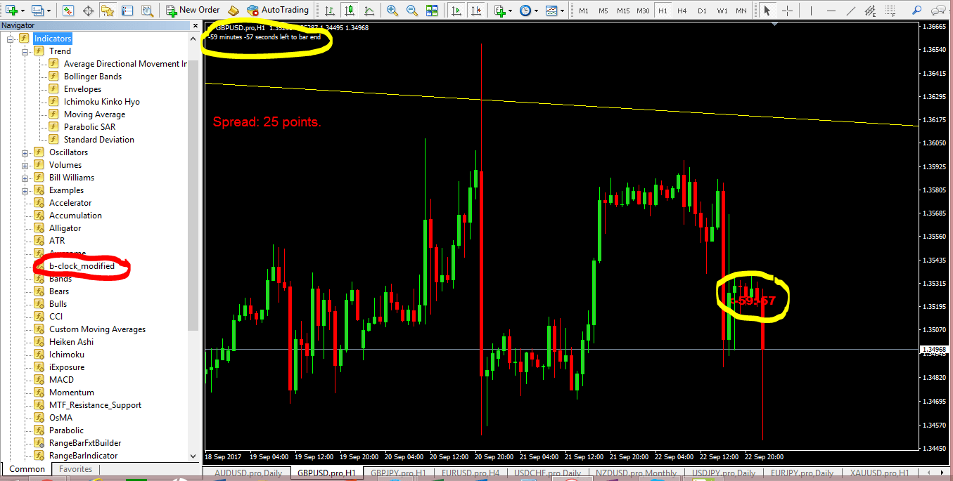 Forex candle time indicator 4