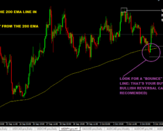 forex daily trading strategies