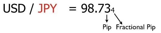 Forex 5 decimal places