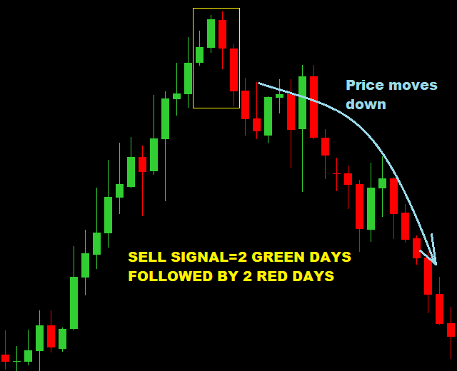 Forex hedging trading system
