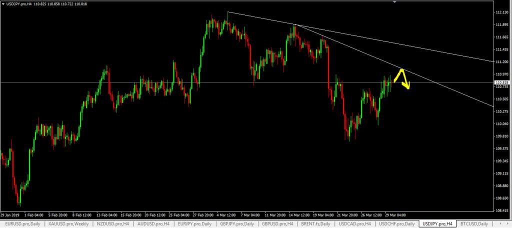 usdjpy forex trading signal buy setup