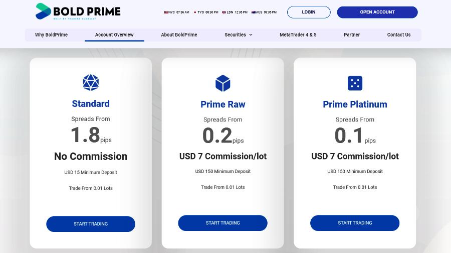 Bold Prime Trading