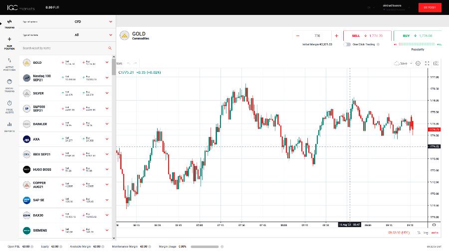 IGCMarkets Trading Brokers